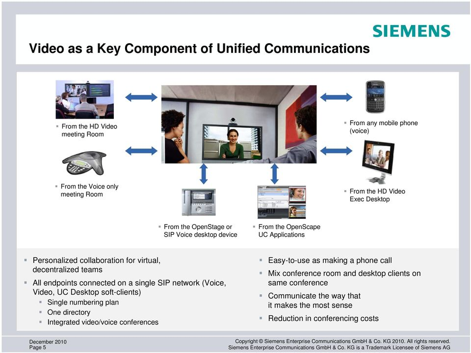 endpoints connected on a single SIP network (Voice, Video, UC Desktop soft-clients) Single numbering plan One directory Integrated video/voice conferences