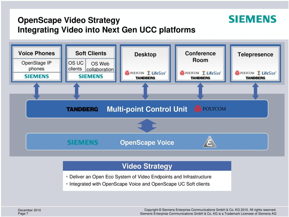 Multi-point Control Unit OpenScape Voice Video Strategy Deliver an Open Eco System of Video