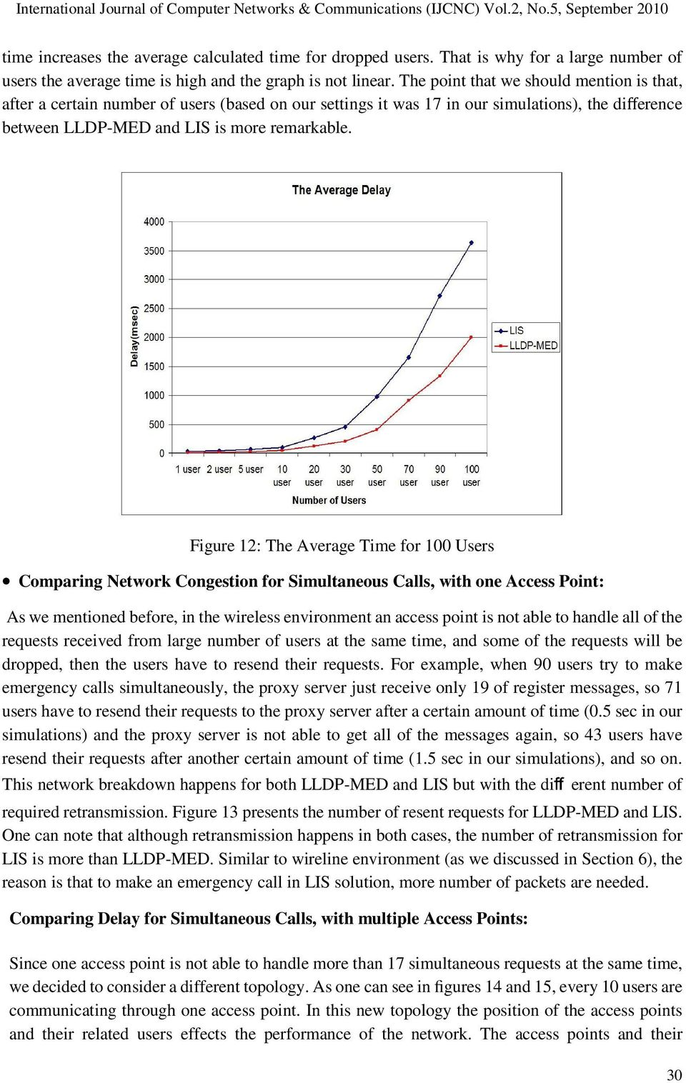 Figure 12: The Average Time for 100 Users Comparing Network Congestion for Simultaneous Calls, with one Access Point: As we mentioned before, in the wireless environment an access point is not able