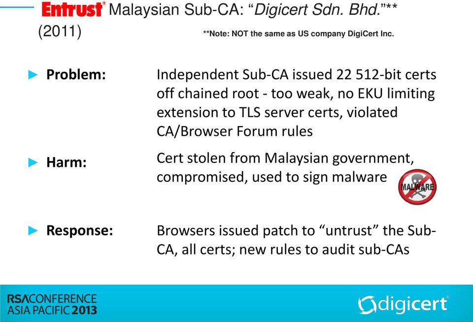 extension to TLS server certs, violated CA/Browser Forum rules Cert stolen from Malaysian government,