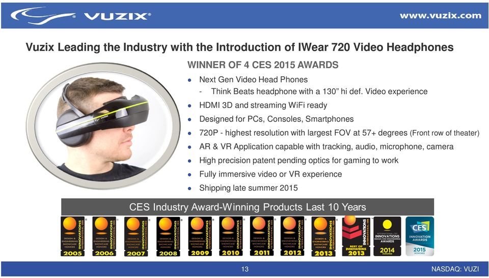 Video experience HDMI 3D and streaming WiFi ready Designed for PCs, Consoles, Smartphones 720P - highest resolution with largest FOV