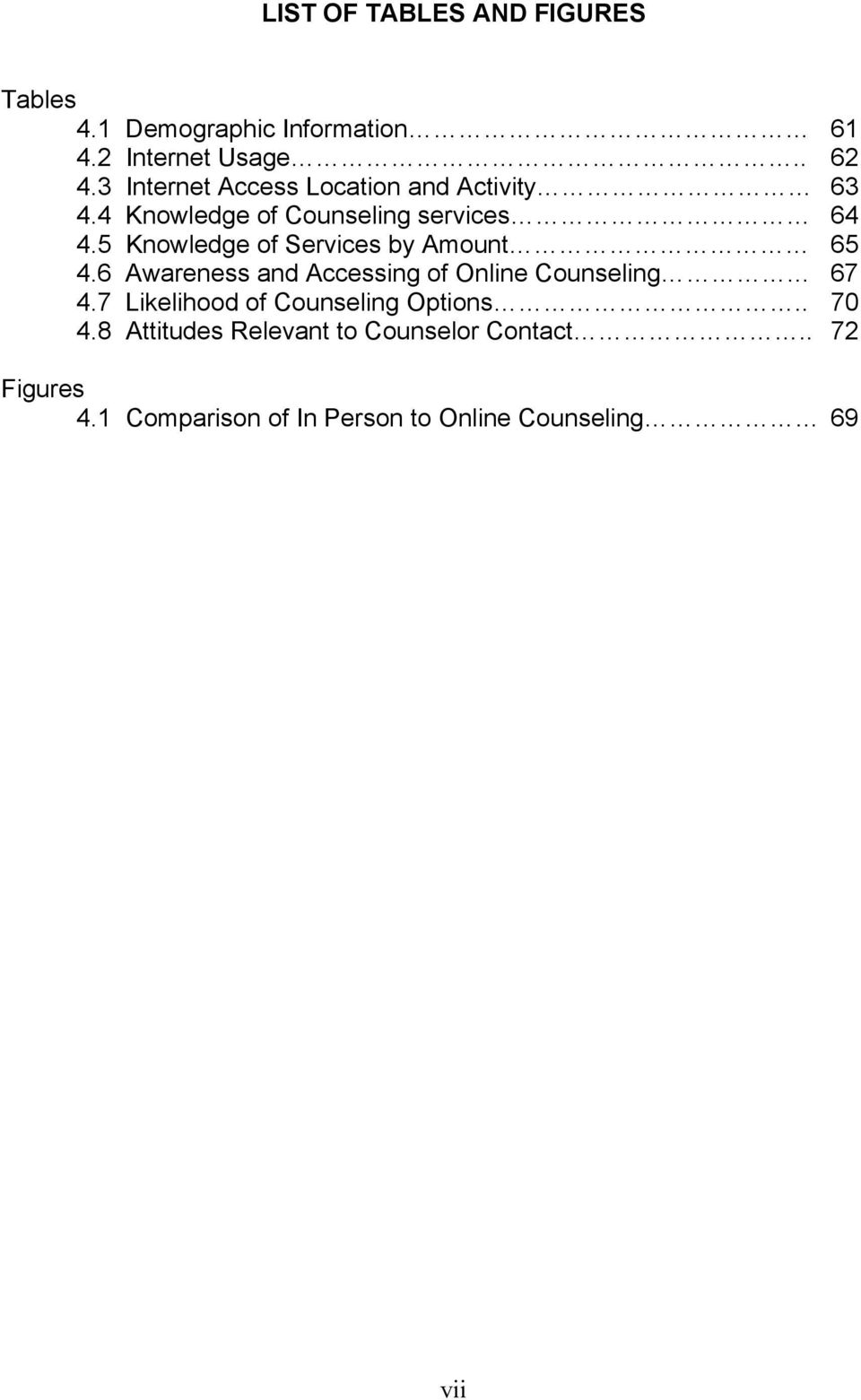 5 Knowledge of Services by Amount 65 4.6 Awareness and Accessing of Online Counseling 67 4.