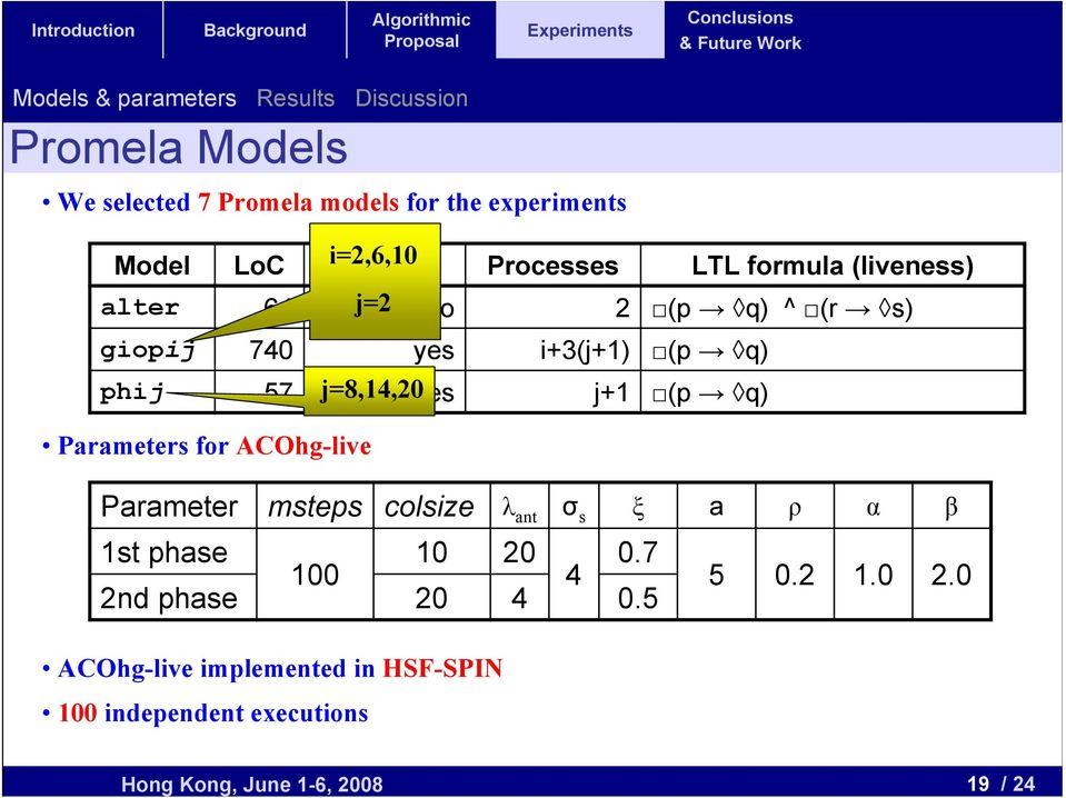 j=8,14,20yes j+1 (p q) Parameters for ACOhg-live ACOhg-live implemented in HSF-SPIN 100 independent executions Models &