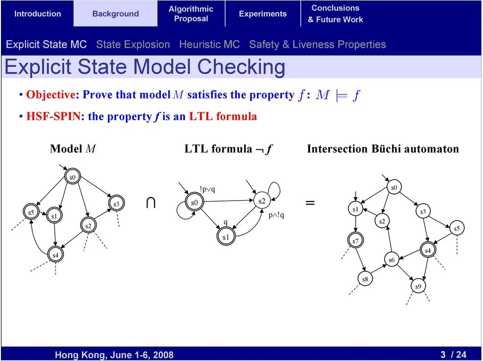 an LTL formula Explicit State Model Checking Safety & Liveness Properties Model M