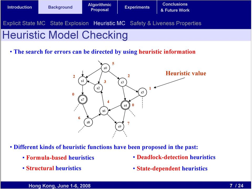 5 2 s3 s4 0 s5 1 Heuristic value 6 s8 s9 7 Different kinds of heuristic functions have been proposed in the