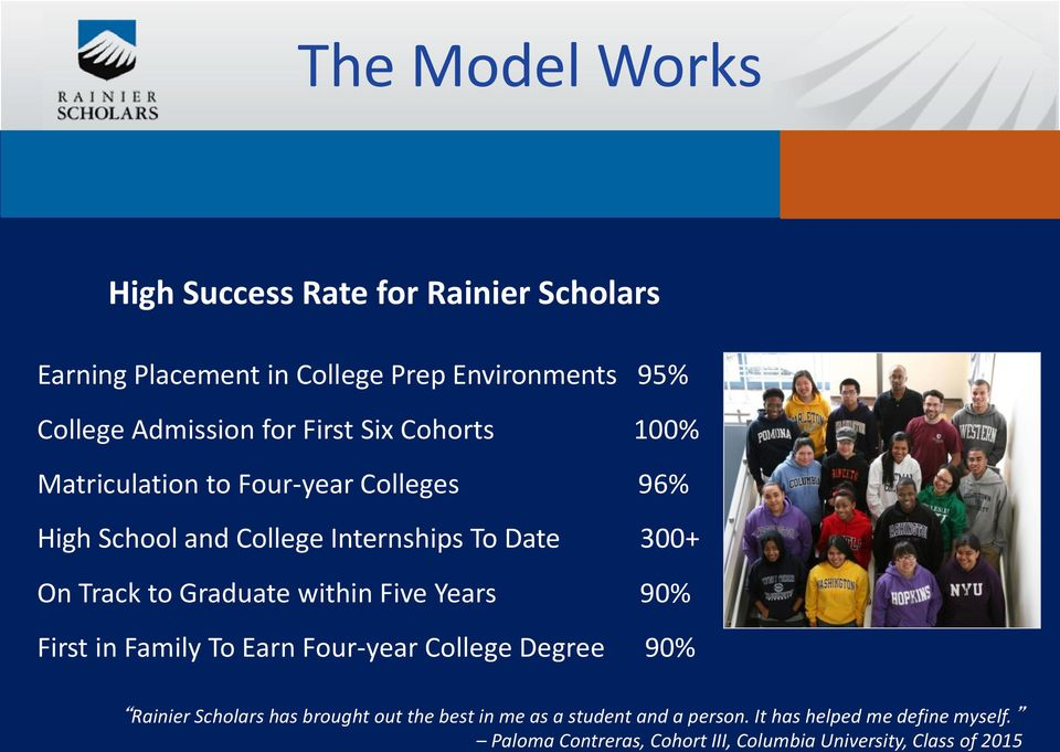 to Graduate within Five Years 90% First in Family To Earn Four-year College Degree 90% Rainier Scholars has brought out the