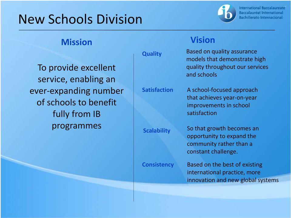 and schools A school focused approach that achieves year on year improvements in school satisfaction So that growth becomes an opportunity to