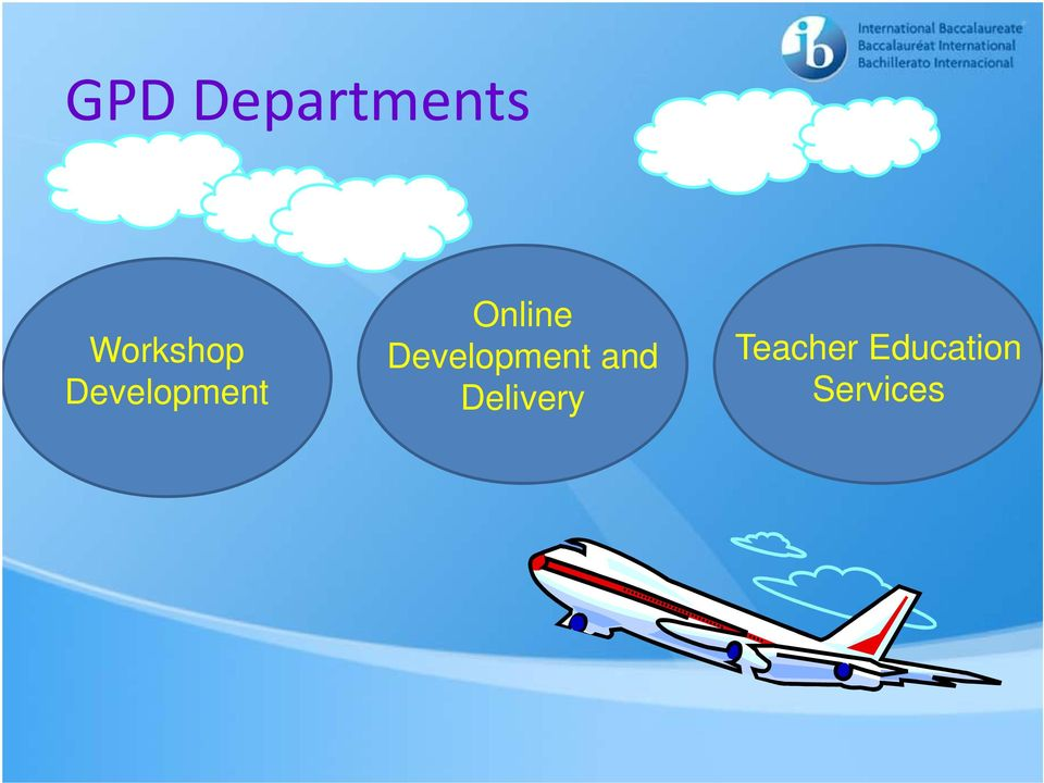 Online Development and