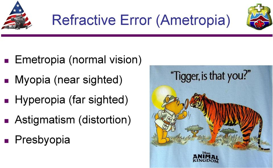 (near sighted) Hyperopia (far