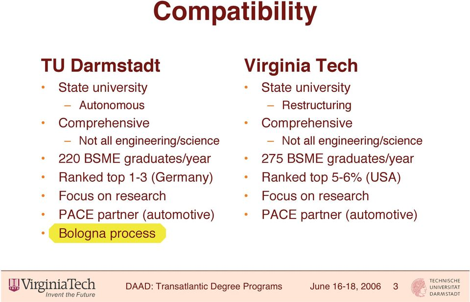 Tech State university Restructuring Comprehensive Not all engineering/science 275 BSME graduates/year Ranked