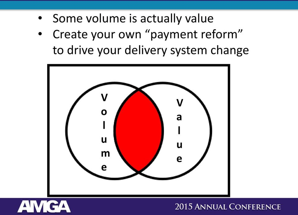 reform to drive your delivery