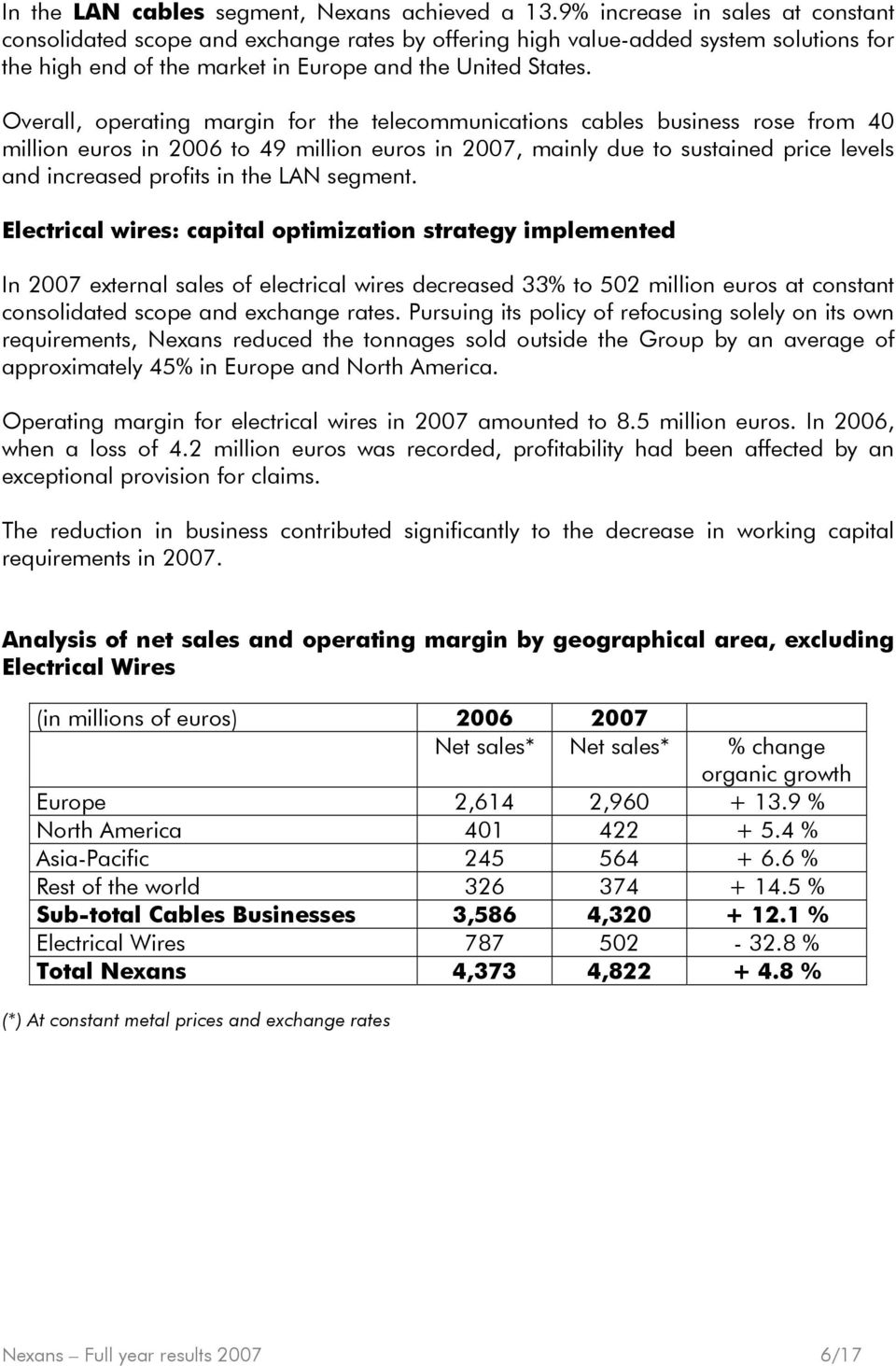 Overall, operating margin for the telecommunications cables business rose from 40 million euros in 2006 to 49 million euros in 2007, mainly due to sustained price levels and increased profits in the
