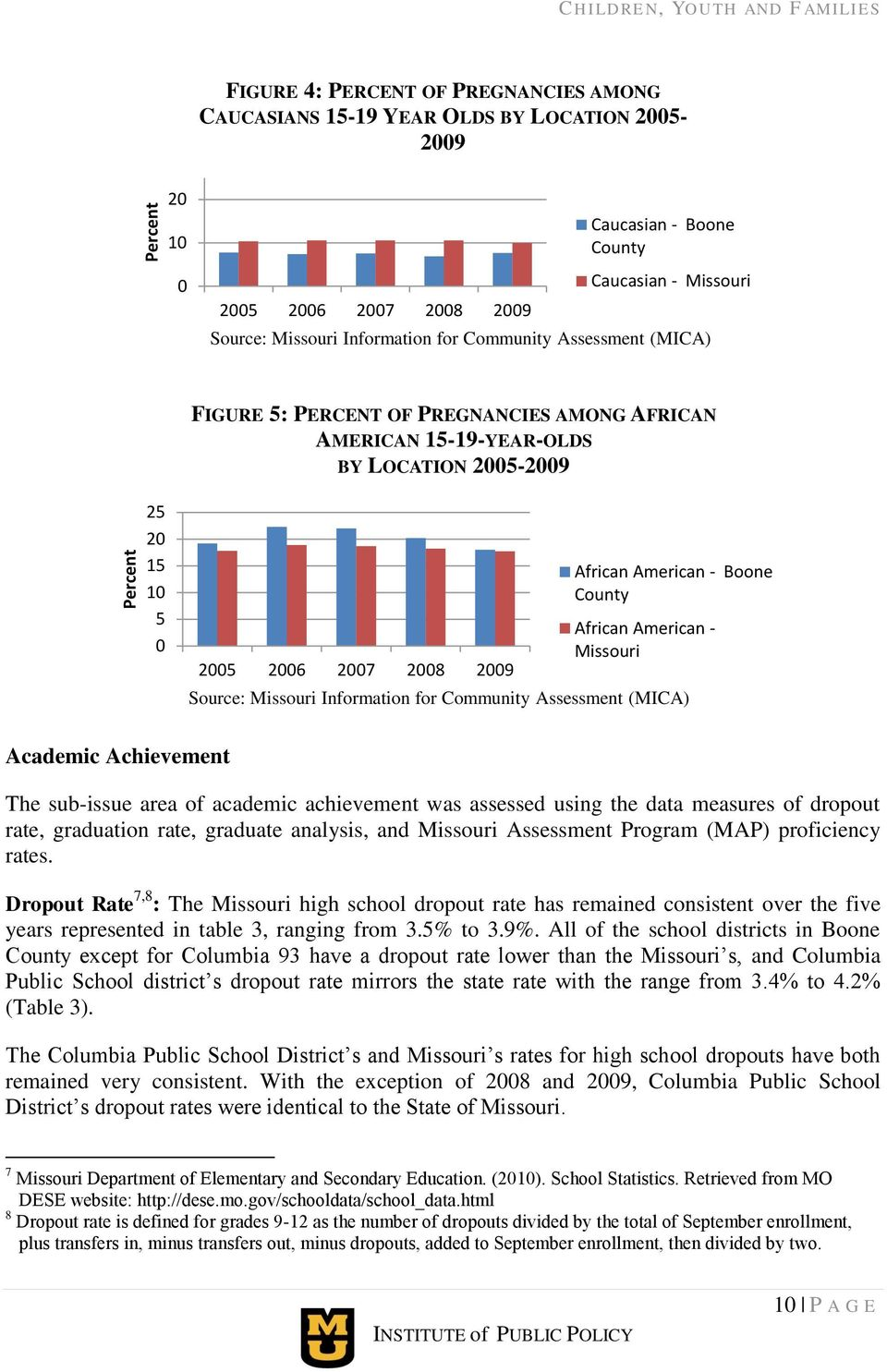 African American - Source: Information for Community Assessment (MICA) Academic Achievement The sub-issue area of academic achievement was assessed using the data measures of dropout rate, graduation