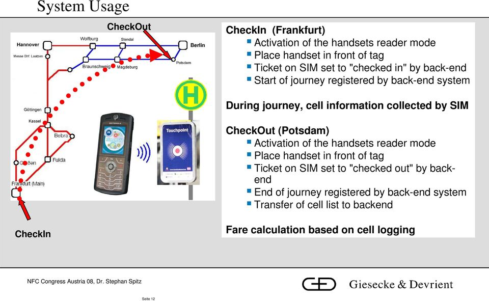 "CheckOut (Potsdam) Activation of the handsets reader mode Place handset in front of tag Ticket on SIM set to ""checked out"" by"