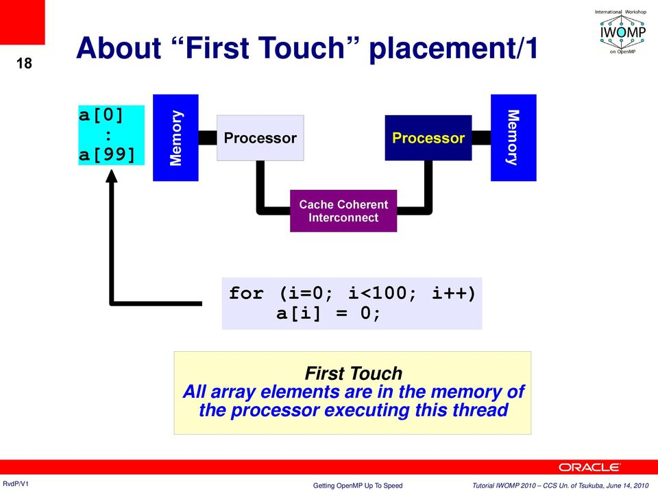 for (i=0; i<100; i++) a[i] = 0; First Touch All array