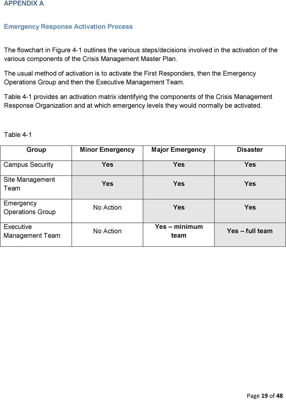 Table 4-1 provides an activation matrix identifying the components of the Crisis Management Response Organization and at which emergency levels they would normally be activated.