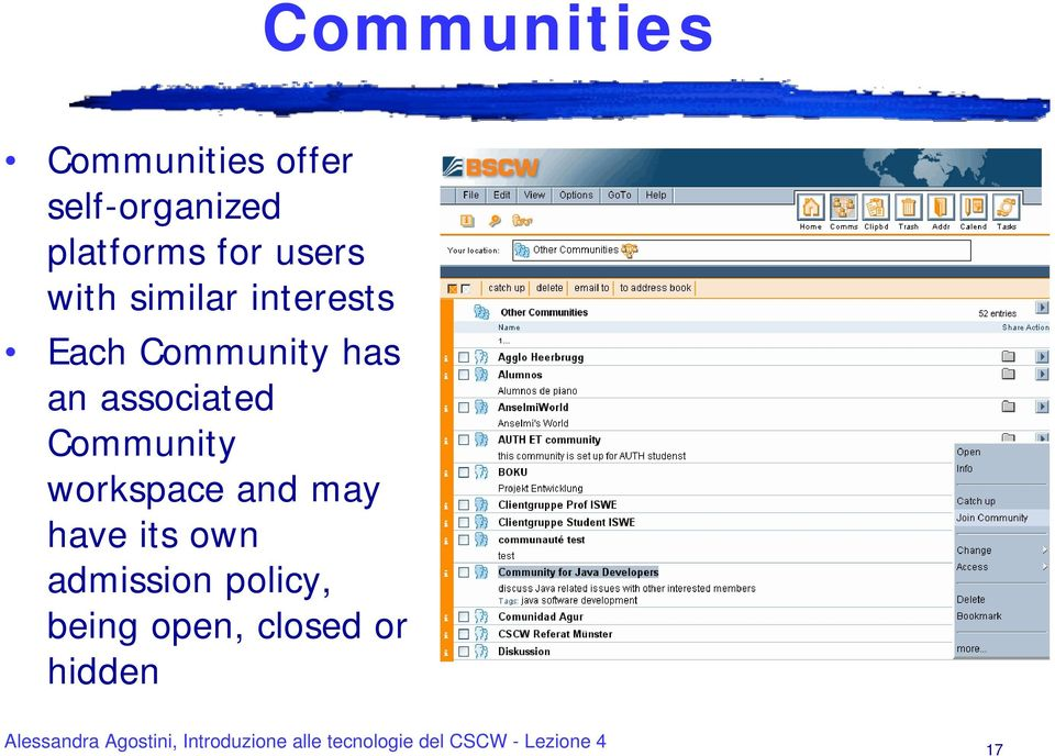 Community has an associated Community workspace and