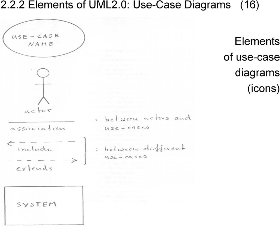 (16) Elements of