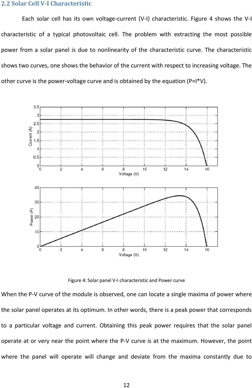The characteristic shows two curves, one shows the behavior of the current with respect to increasing voltage. The other curve is the power-voltage curve and is obtained by the equation (P=I*V).
