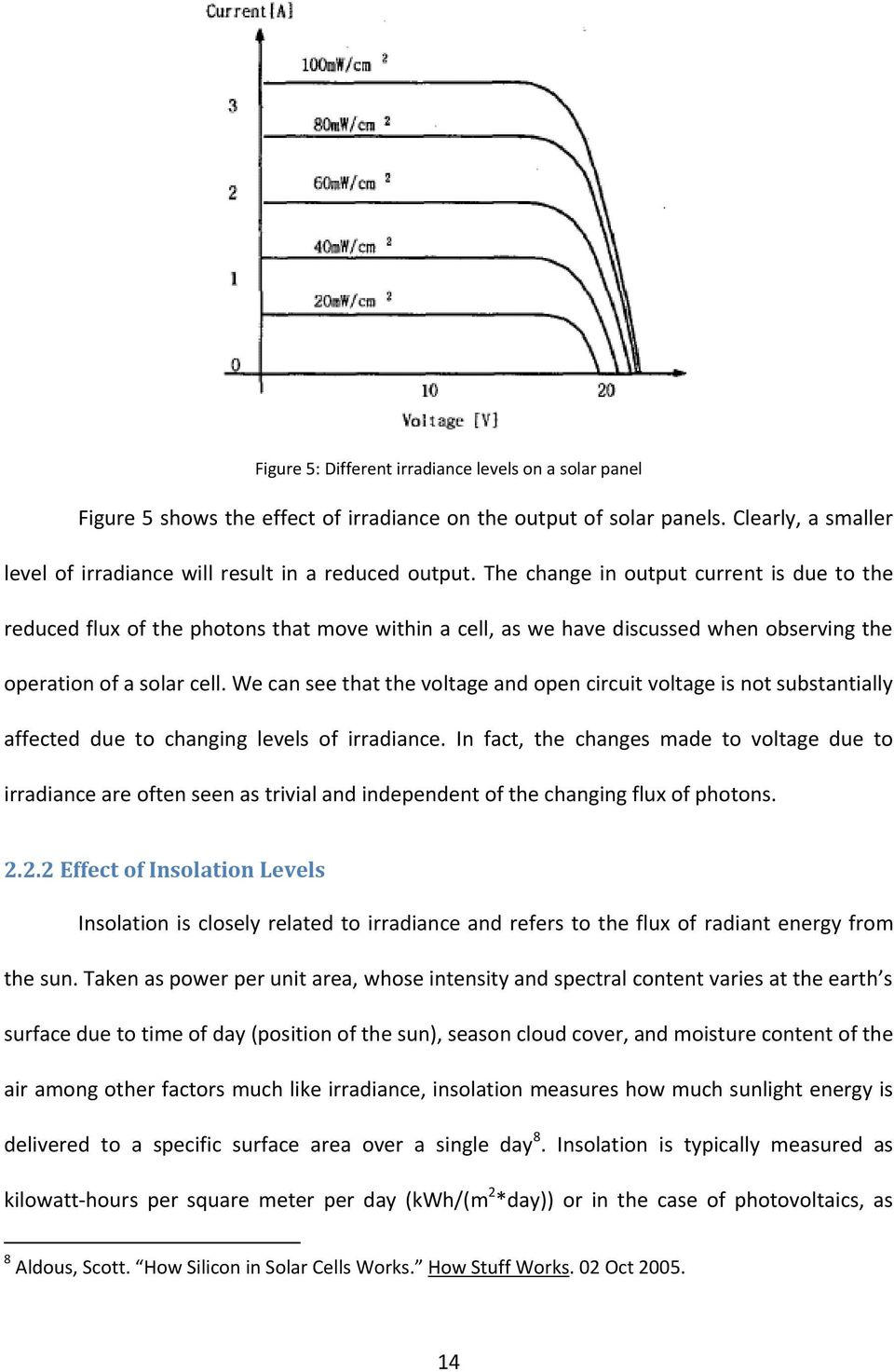 We can see that the voltage and open circuit voltage is not substantially affected due to changing levels of irradiance.