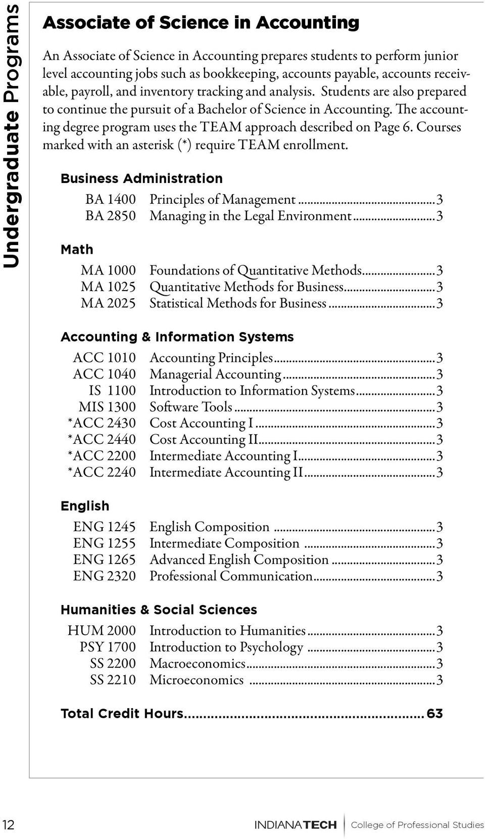 The accounting degree program uses the TEAM approach described on Page 6. Courses marked with an asterisk (*) require TEAM enrollment. Business Administration BA 1400 Principles of Management.