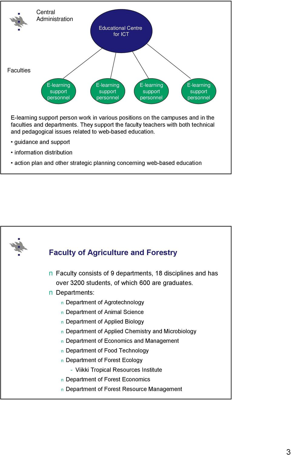 guidance and support information distribution action plan and other strategic planning concerning web based education Faculty of Agriculture and Forestry Faculty consists of 9 departments, 18
