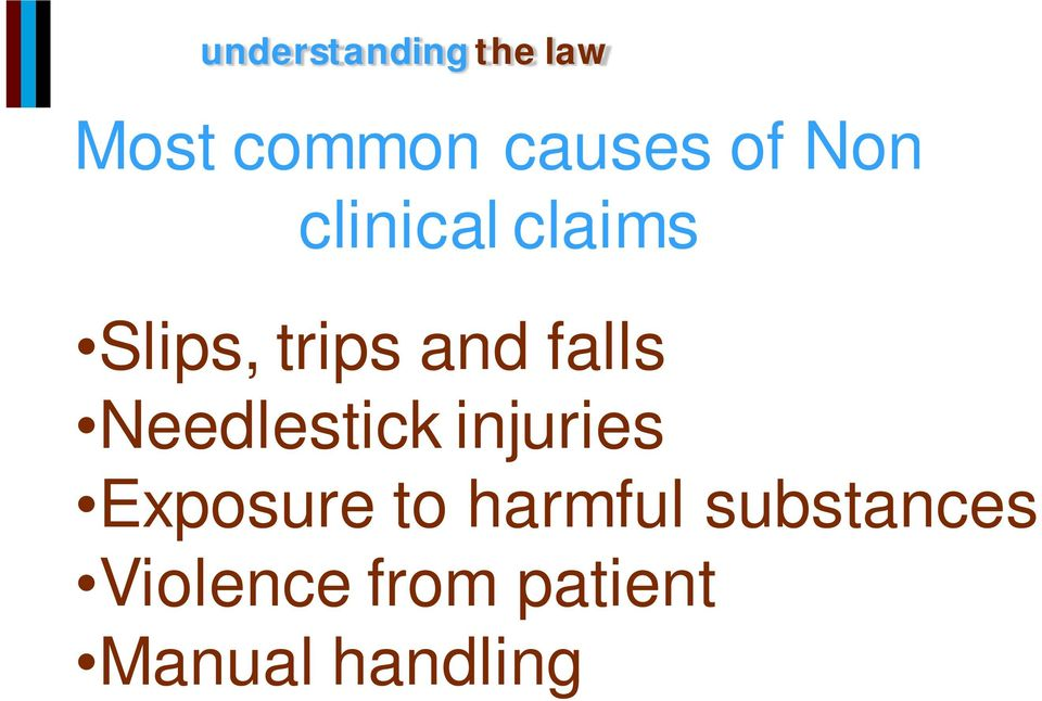 Needlestick injuries Exposure to