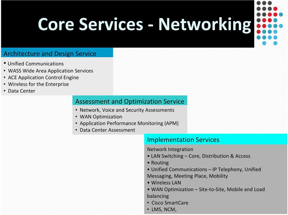 Performance Monitoring (APM) Data Center Assessment Implementation Services Network Integration LAN Switching Core, Distribution & Access Routing Unified