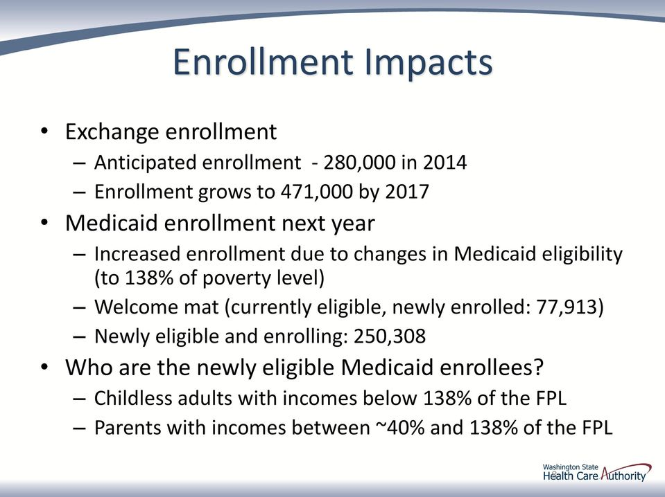 Welcome mat (currently eligible, newly enrolled: 77,913) Newly eligible and enrolling: 250,308 Who are the newly