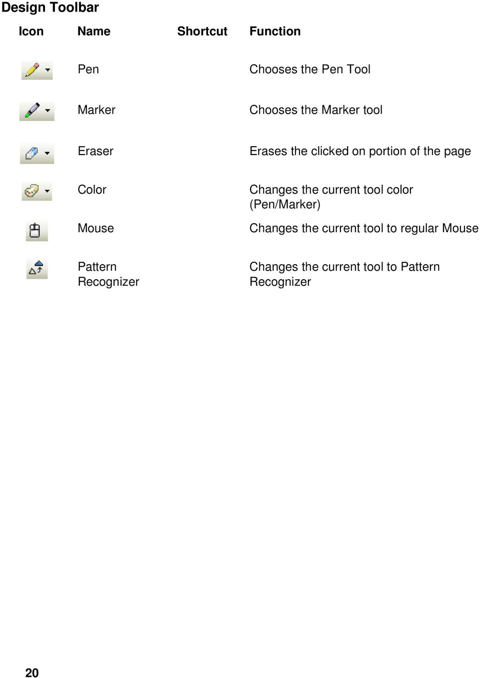 Mouse Changes the current tool color (Pen/Marker) Changes the current tool to