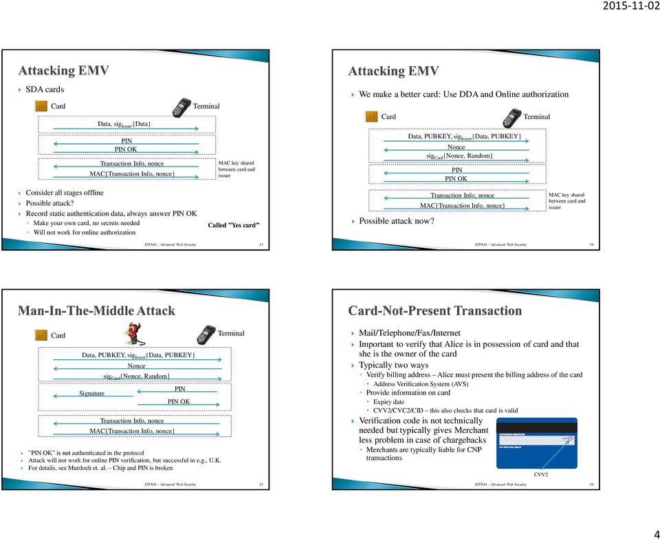 EITN4 - Advanced Web Security 3 We make a better card: Use DDA and Online authorization Card Possible attack now?