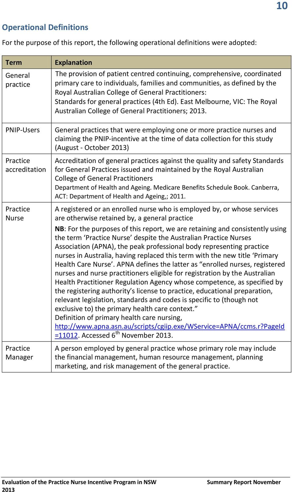 Practitioners: Standards for general practices (4th Ed). East Melbourne, VIC: The Royal Australian College of General Practitioners;.