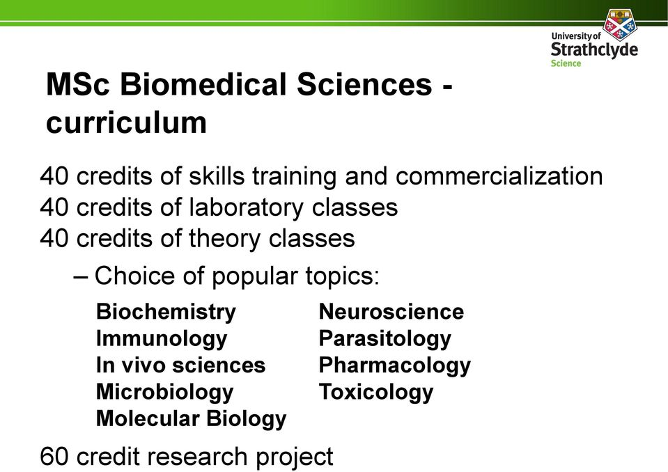 Choice of popular topics: Biochemistry Immunology In vivo sciences Microbiology