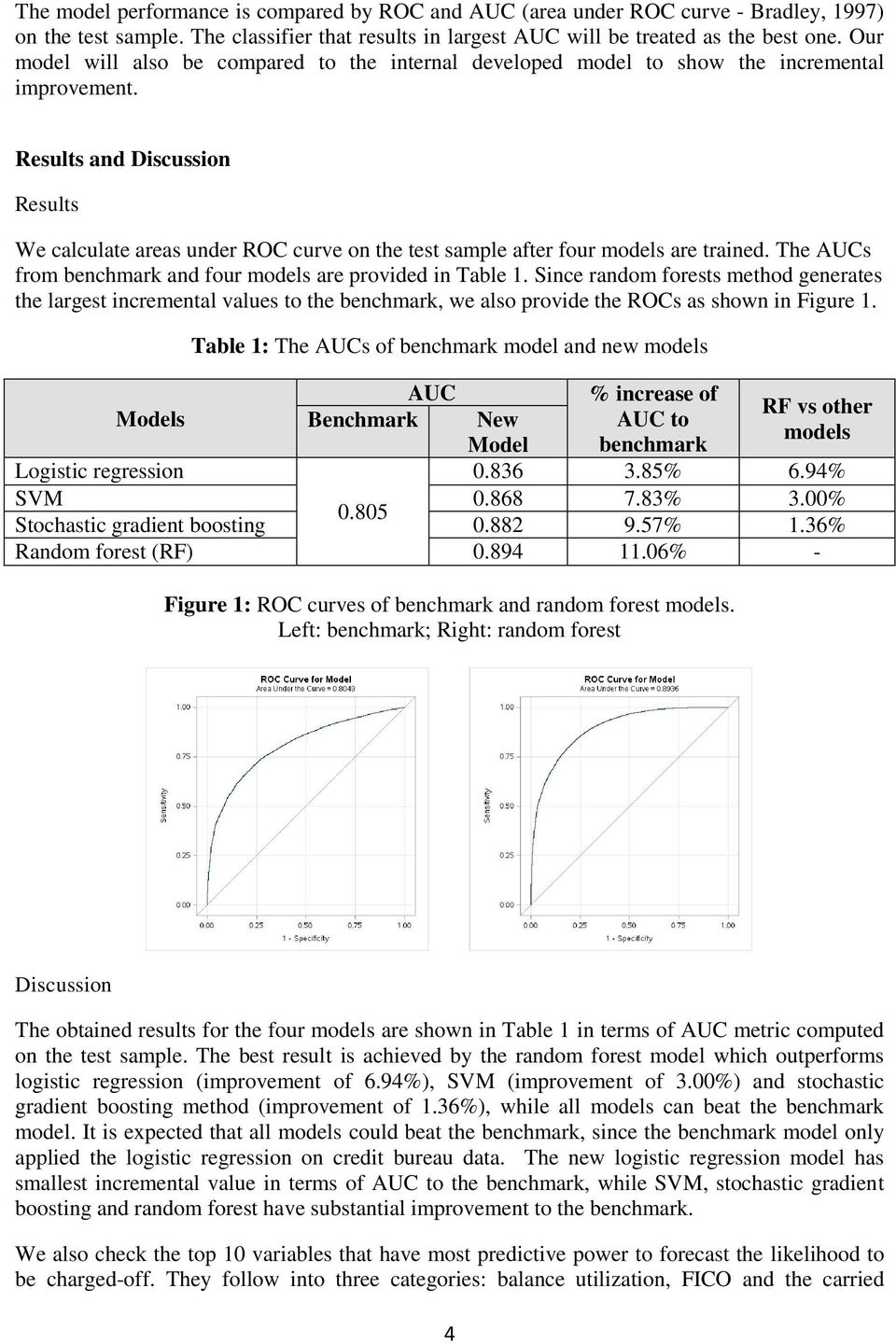 Results and Discussion Results We calculate areas under ROC curve on the test sample after four models are trained. The AUCs from benchmark and four models are provided in Table 1.