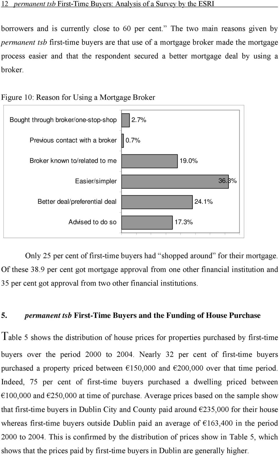 broker. Figure 10: Reason for Using a Mortgage Broker Bought through broker/one-stop-shop 2.7% Previous contact with a broker 0.7% Broker known to/related to me 19.0% Easier/simpler 36.