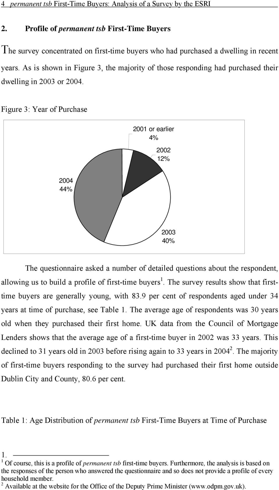 As is shown in Figure 3, the majority of those responding had purchased their dwelling in 2003 or 2004.