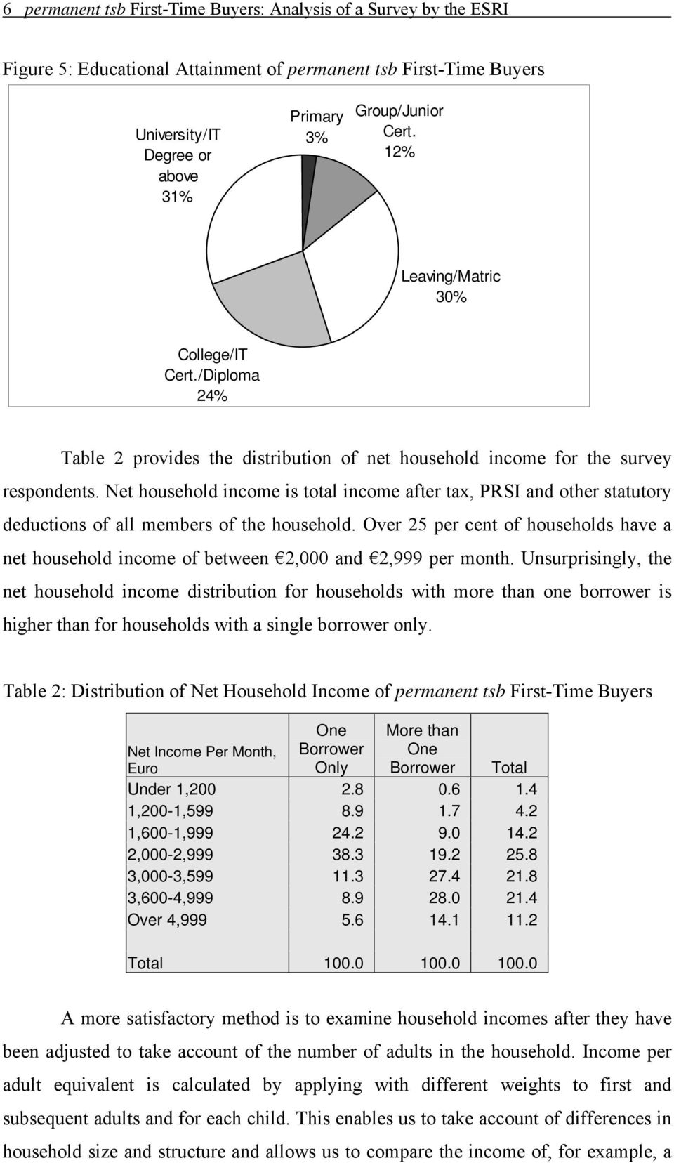 Net household income is total income after tax, PRSI and other statutory deductions of all members of the household.