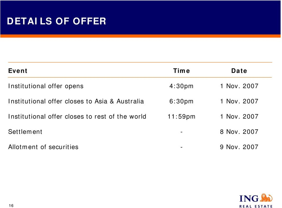 2007 Institutional offer closes to rest of the world 11:59pm 1 Nov.