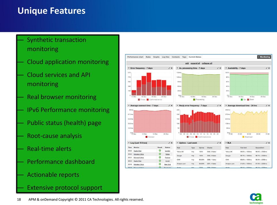 status (health) page Root-cause analysis Real-time alerts Performance dashboard Actionable