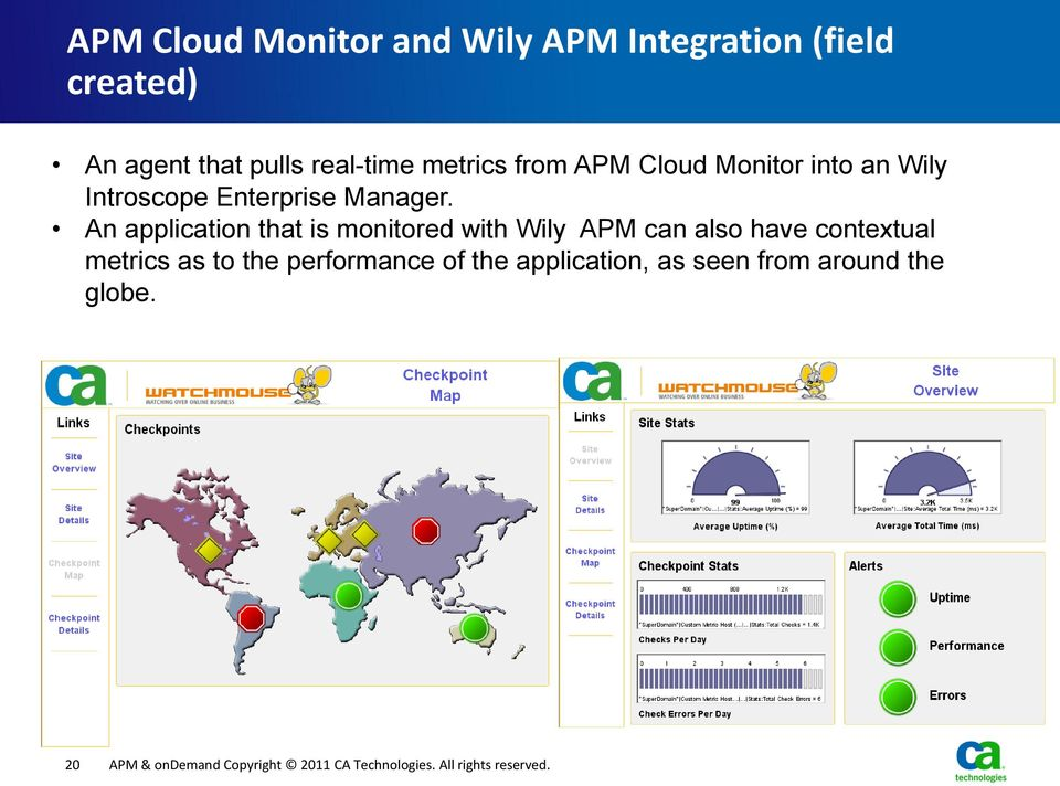 An application that is monitored with Wily APM can also have contextual metrics as to the
