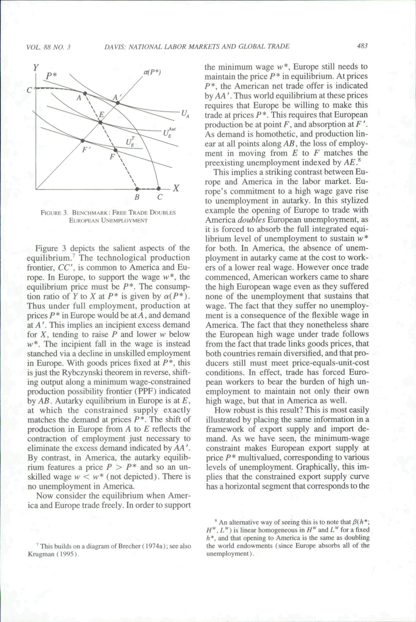 VOL 88 NO. 3 DAVIS: NATIONAL LABOR MARKETS AND GLOBAL TRADE 483 FIGURE 3.