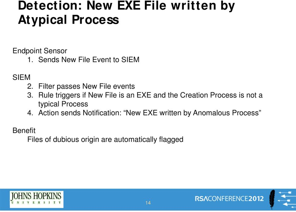 Rule triggers if New File is an EXE and the Creation Process is not a typical Process 4.