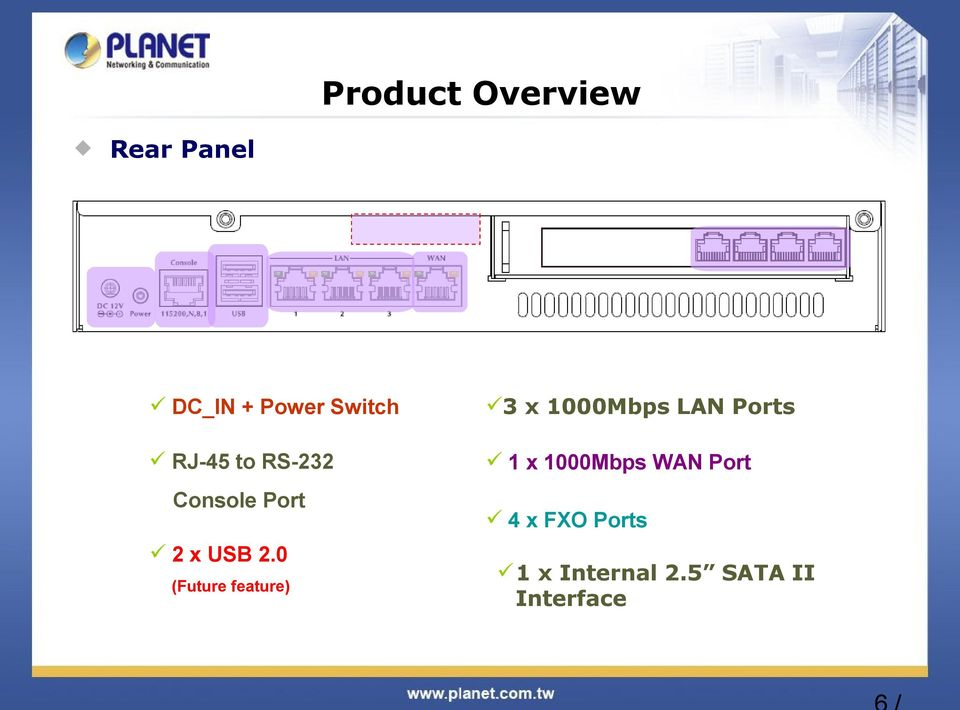 0 (Future feature) 3 x 1000Mbps LAN Ports 1 x