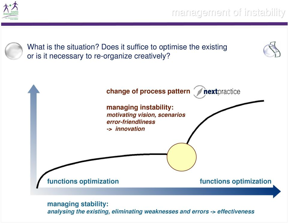 change of process pattern managing instability: motivating vision, scenarios error-friendliness