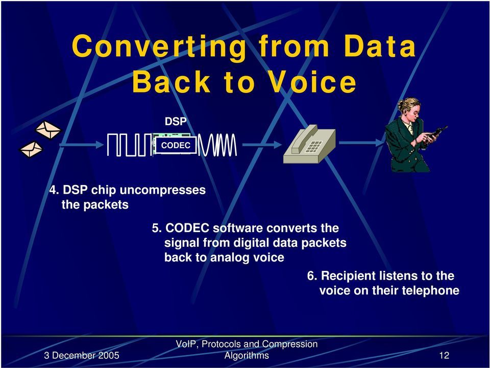 CODEC software converts the signal from digital data