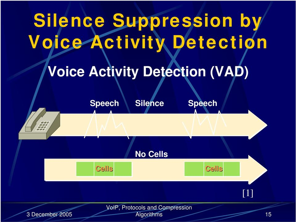 Detection (VAD) Speech Silence