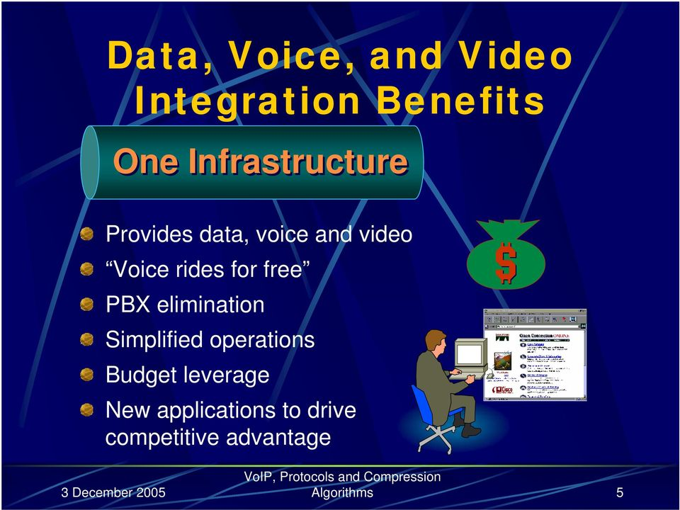 for free PBX elimination Simplified operations Budget