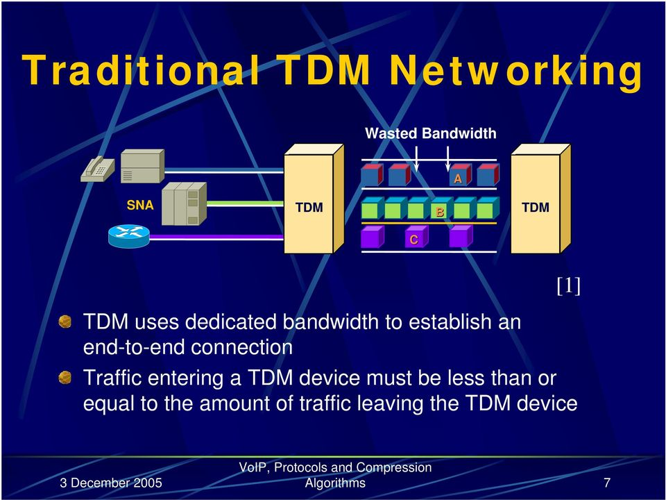 connection Traffic entering a TDM device must be less than or