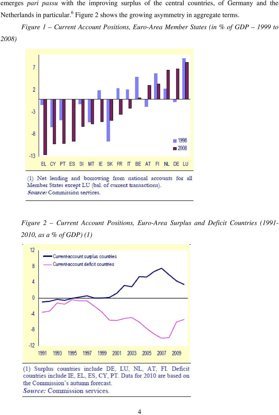 Figure 1 Current Account Positions, Euro-Area Member States (in % of GDP 1999 to 2008)