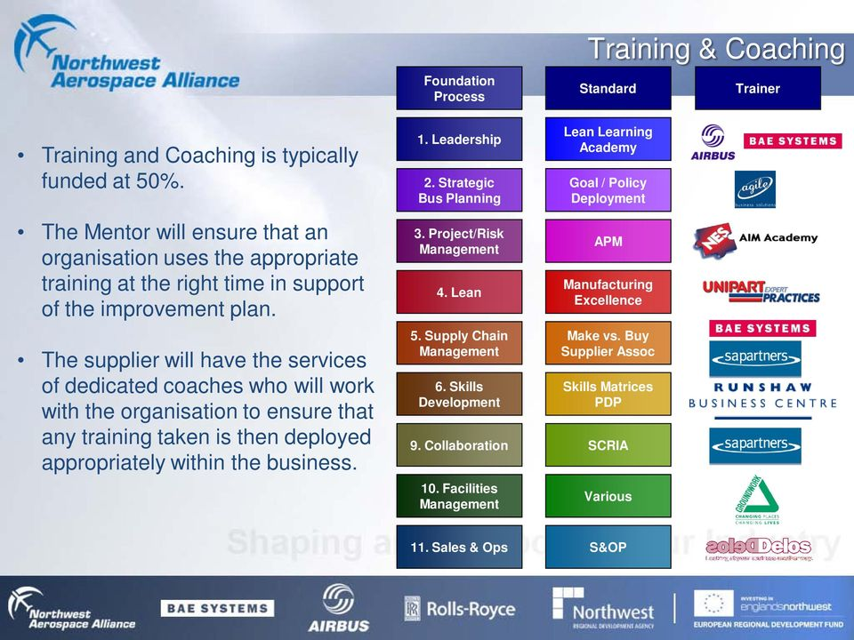 The supplier will have the services of dedicated coaches who will work with the organisation to ensure that any training taken is then deployed appropriately within the business.